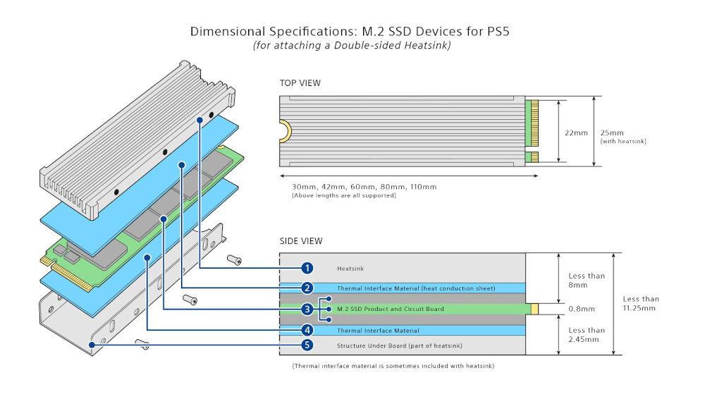PlayStation 5 ya soporta SSD, pero no es fácil ponerlos