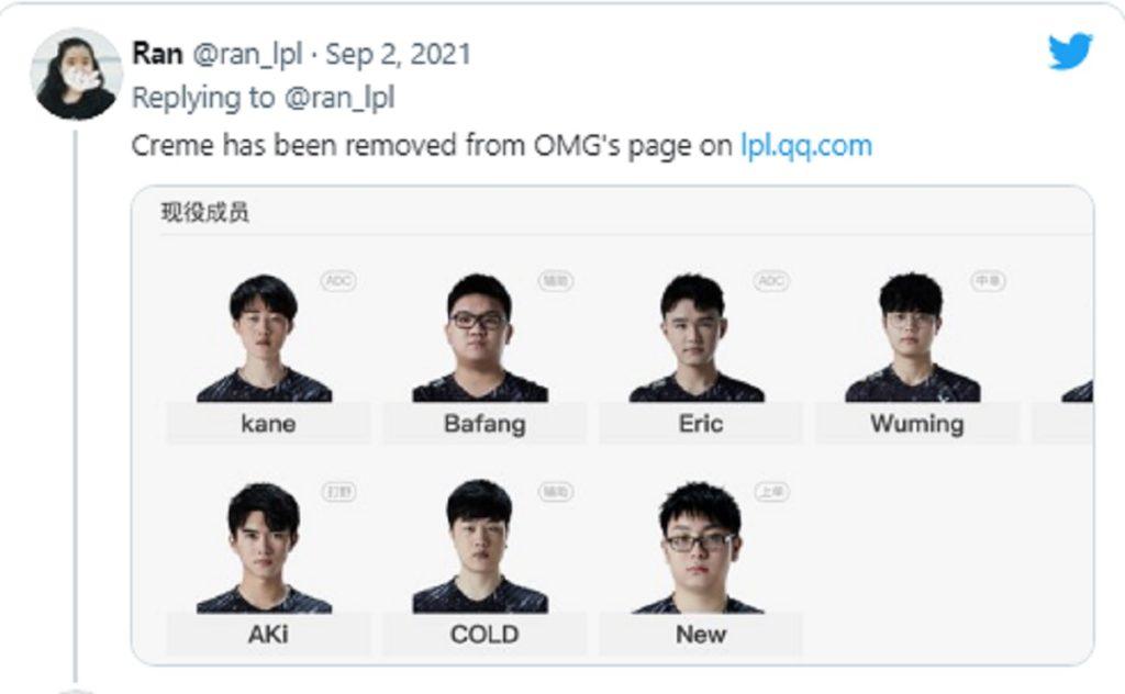 LDL China Jugadores